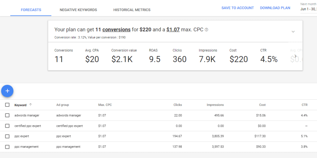 Evaluate Keyword Results