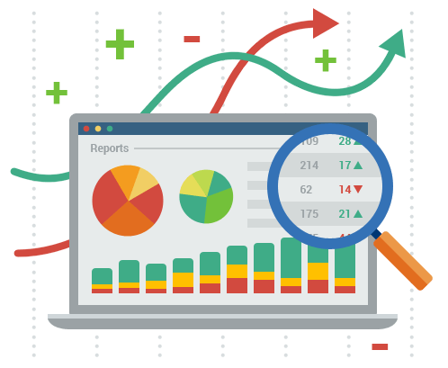 adwords Reporting and Optimisation