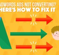 adwords not converting